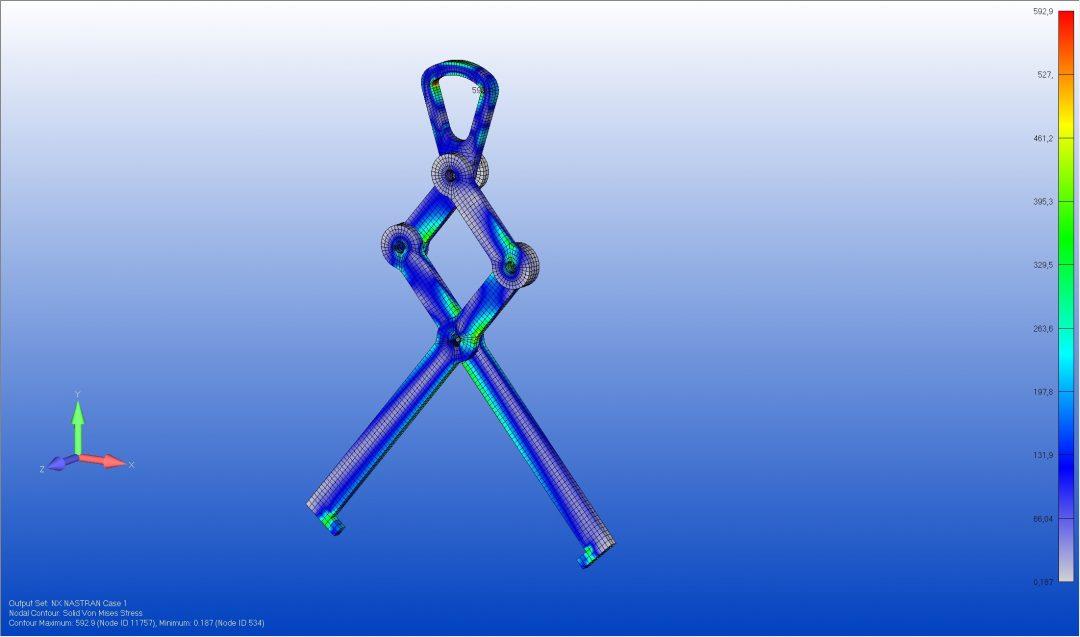 Análisis de pinza para elevación mediante elementos finitos.